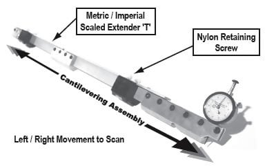 Cantilever Assembly Scan